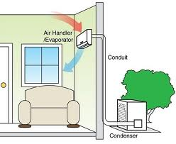 splitductless diagram