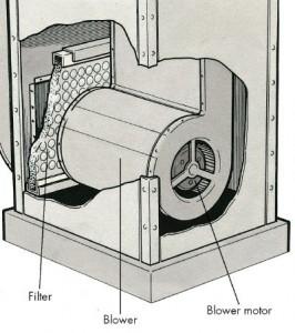 Comprehensive Furnace Maintenance Guide