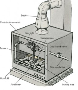 Comprehensive Furnace Maintenance