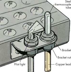 Guide to Comprehensive Furnace Maintenance