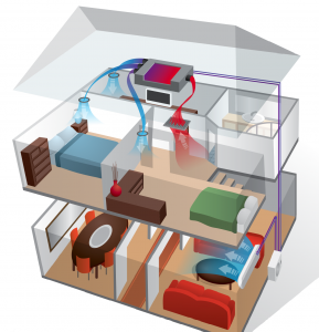 Why You Need a Zone Control System in Your House